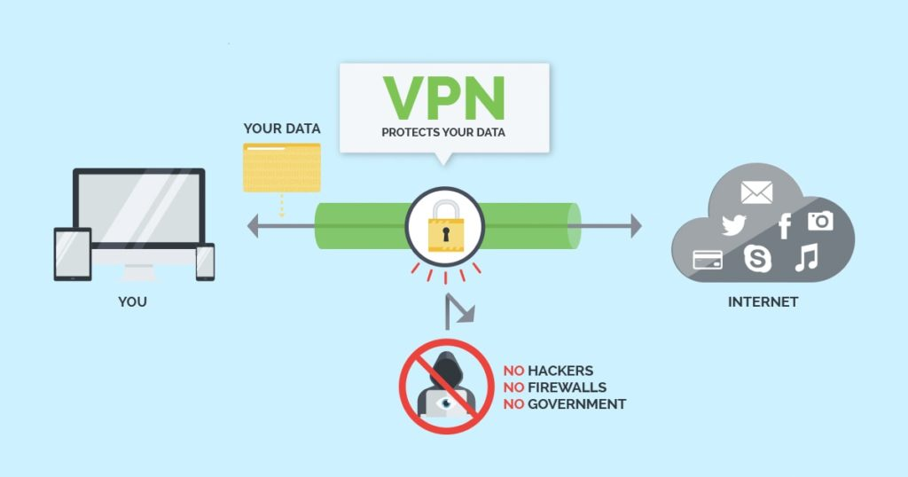 Integrating MPLS VPN in Your Business is Efficient